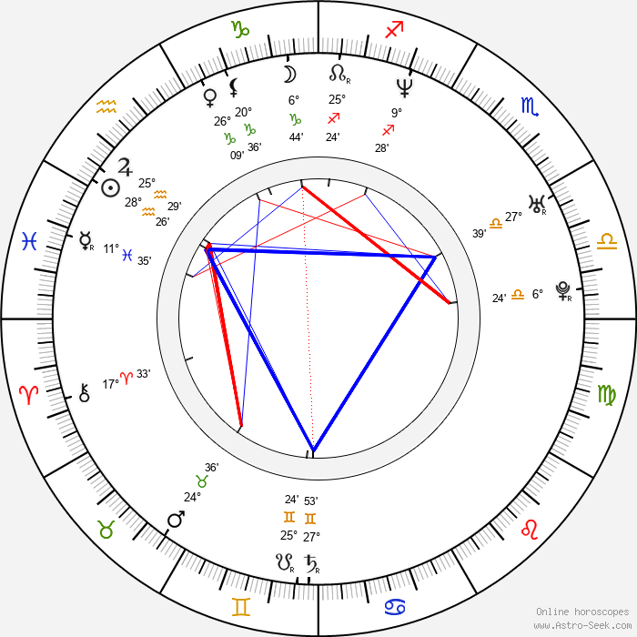 Jerry O'Connell - Birth horoscope chart