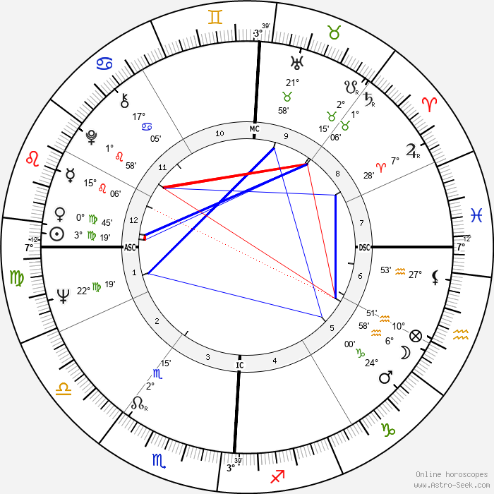 Jerry Tarr - Birth horoscope chart