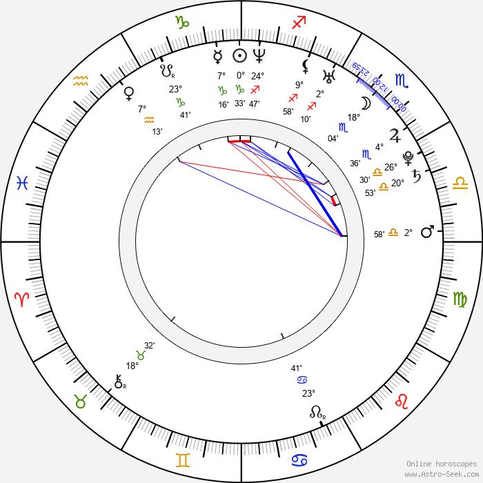 Jersey Jaxin - Birth horoscope chart