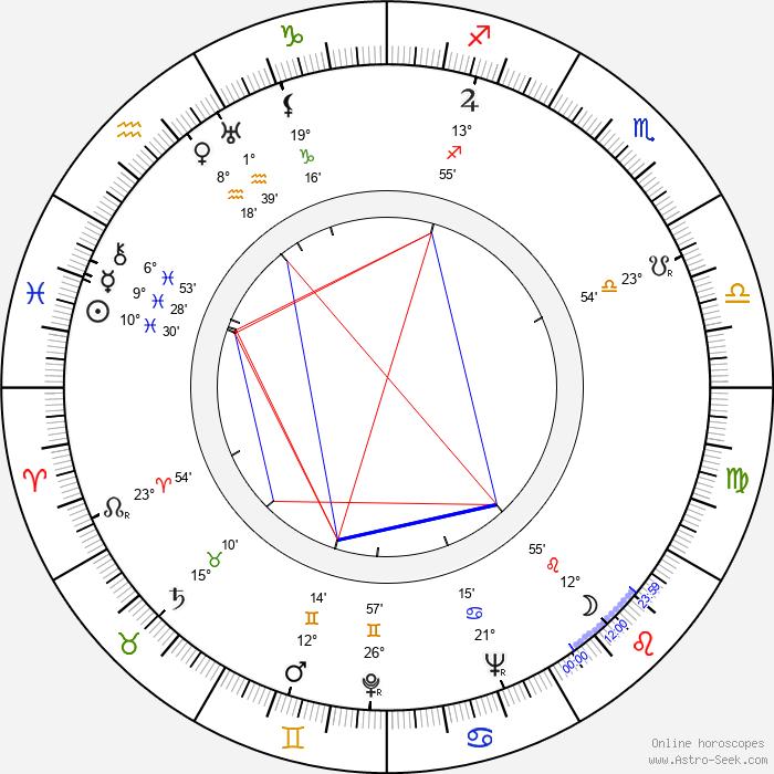 Jerzy Alber-Siemieniak - Birth horoscope chart