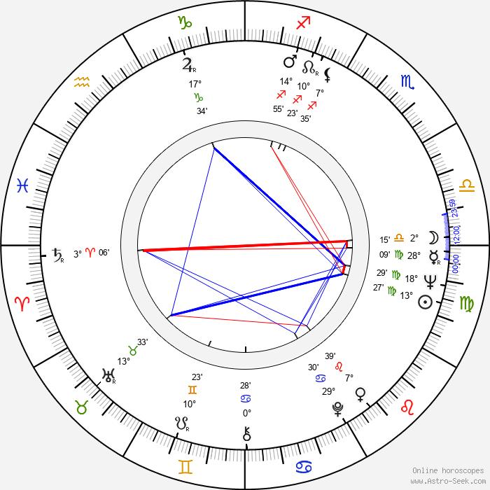 Jerzy Binczycki - Birth horoscope chart