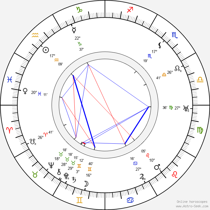 Jerzy Leszczyński - Birth horoscope chart