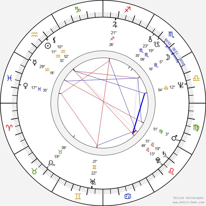 Jerzy Matalowski - Birth horoscope chart