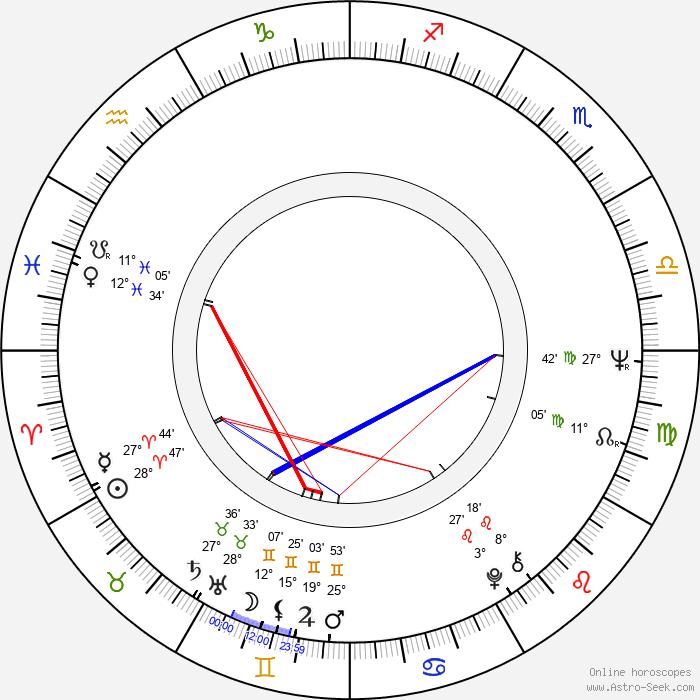 Jerzy Matula - Birth horoscope chart