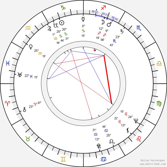Jerzy Ofierski - Birth horoscope chart