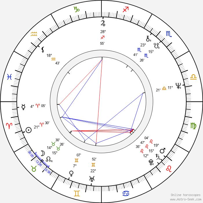 Jerzy Rogalski - Birth horoscope chart
