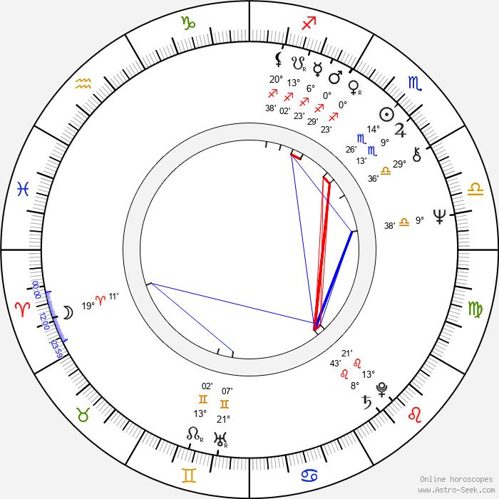 Jerzy Schejbal - Birth horoscope chart
