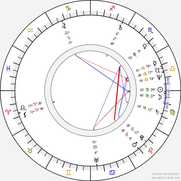 Jerzy Slonka - Birth horoscope chart