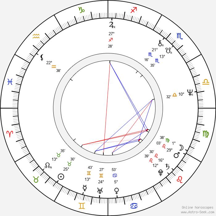 Jesper Christensen - Birth horoscope chart