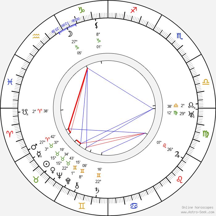Jess Cavin - Birth horoscope chart