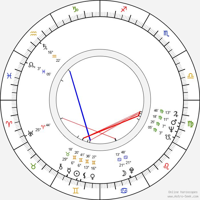 Jess Osuna - Birth horoscope chart