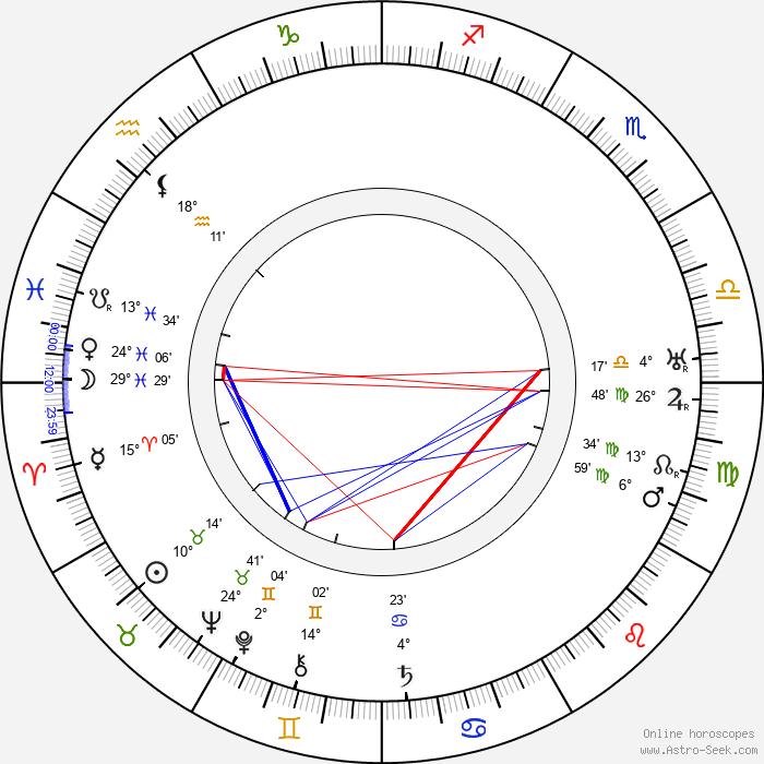 Jess Robbins - Birth horoscope chart