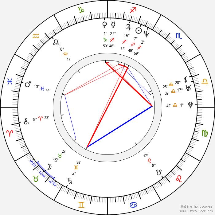 Jessalyn Gilsig - Birth horoscope chart