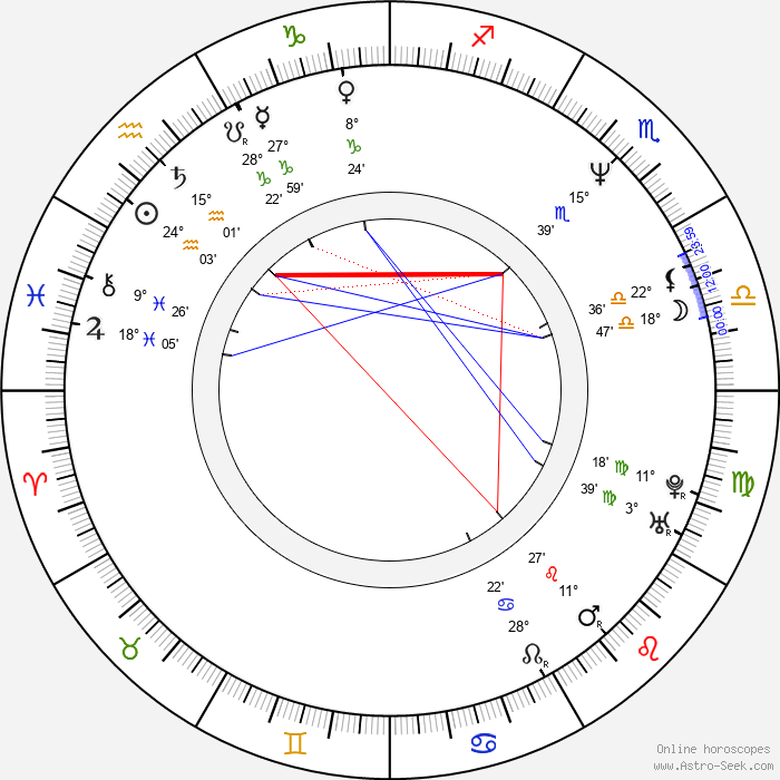Jesse Birdsall - Birth horoscope chart