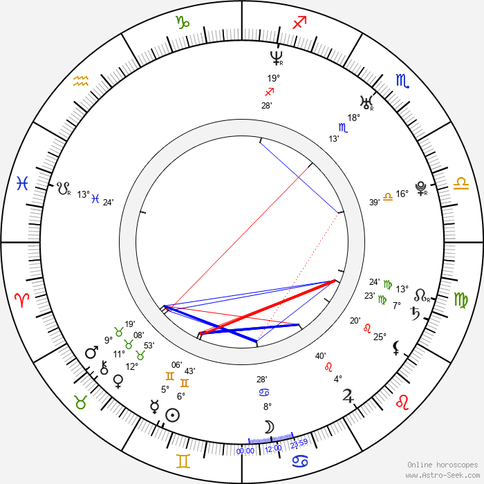 Jesse Bradford - Birth horoscope chart