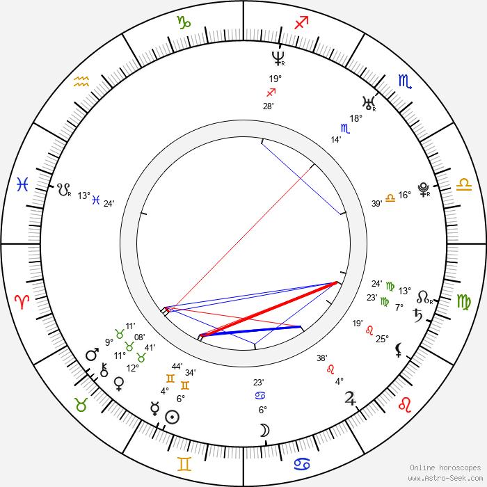 Jesse Bradford - Birth horoscope chart