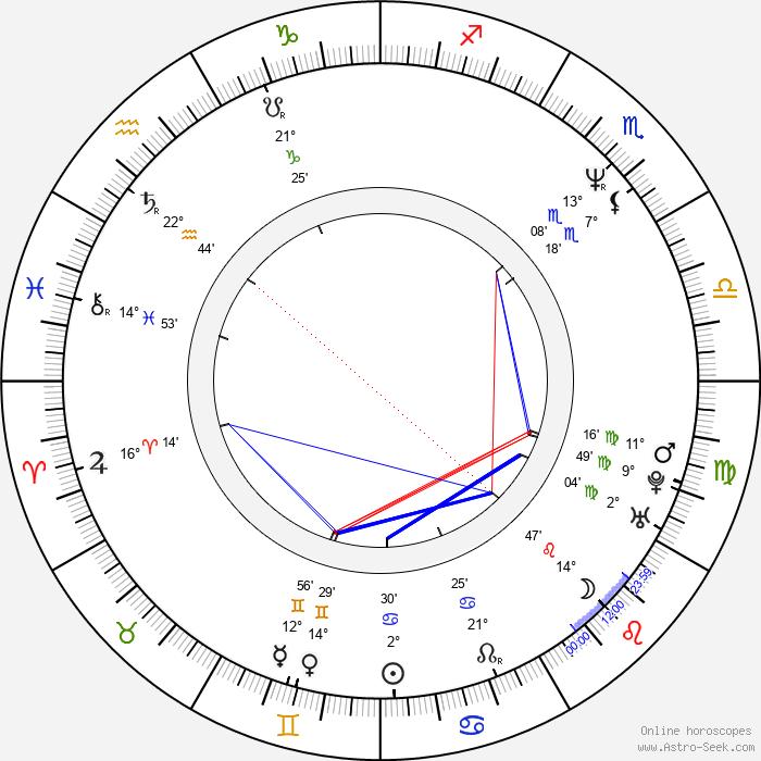 Jesse Henecke - Birth horoscope chart