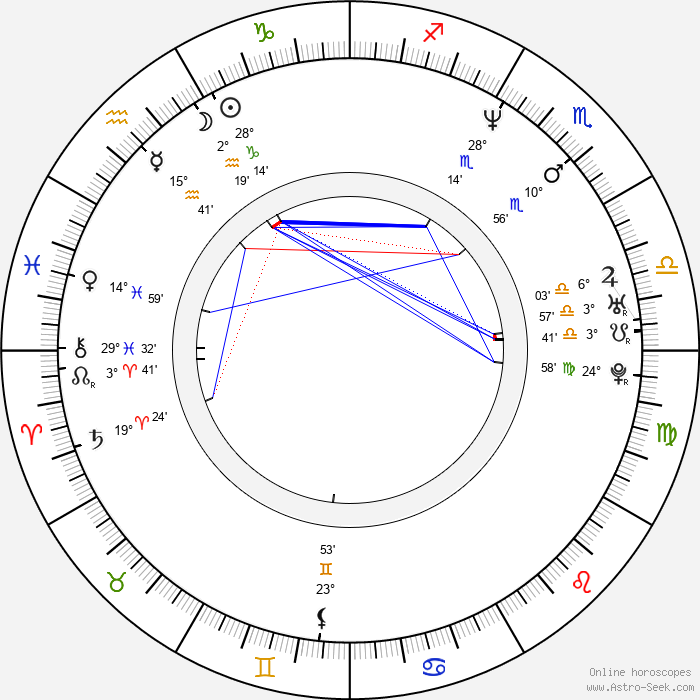 Jesse L. Martin - Birth horoscope chart