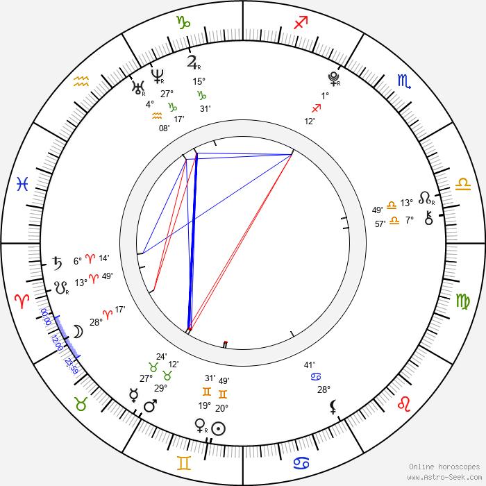 Jesse Lewis - Birth horoscope chart