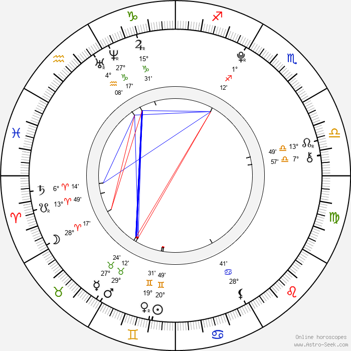Jesse Lewis - Birth horoscope chart