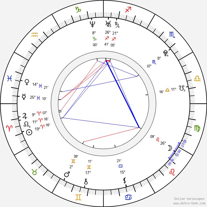 Jesse McCartney - Birth horoscope chart
