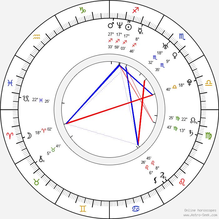 Jesse Metcalfe - Birth horoscope chart