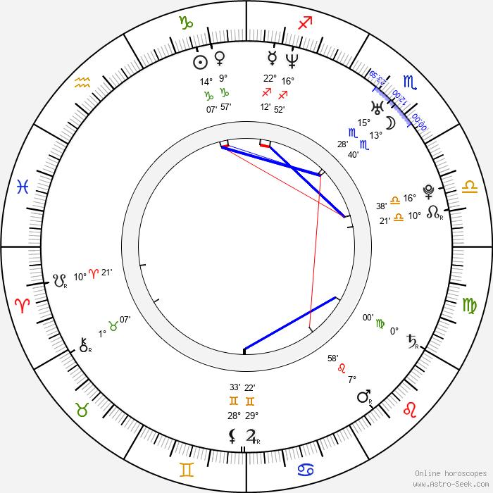 Jesse Warren - Birth horoscope chart