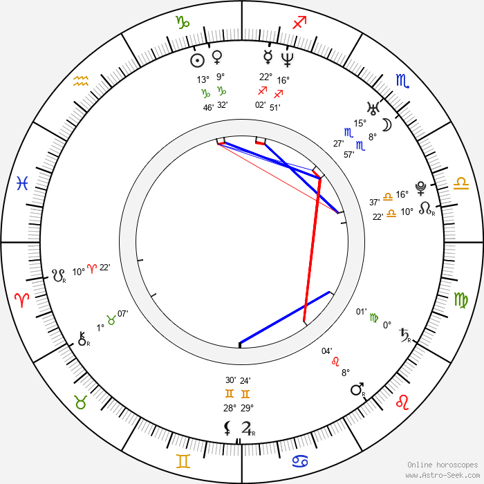 Jesse Warren - Birth horoscope chart