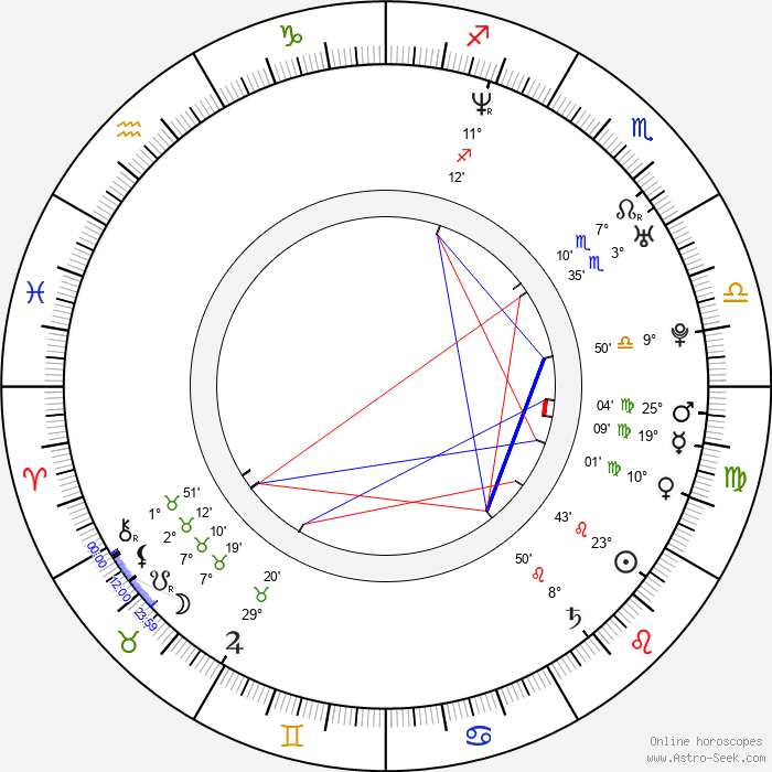 Jesse Woodrow - Birth horoscope chart