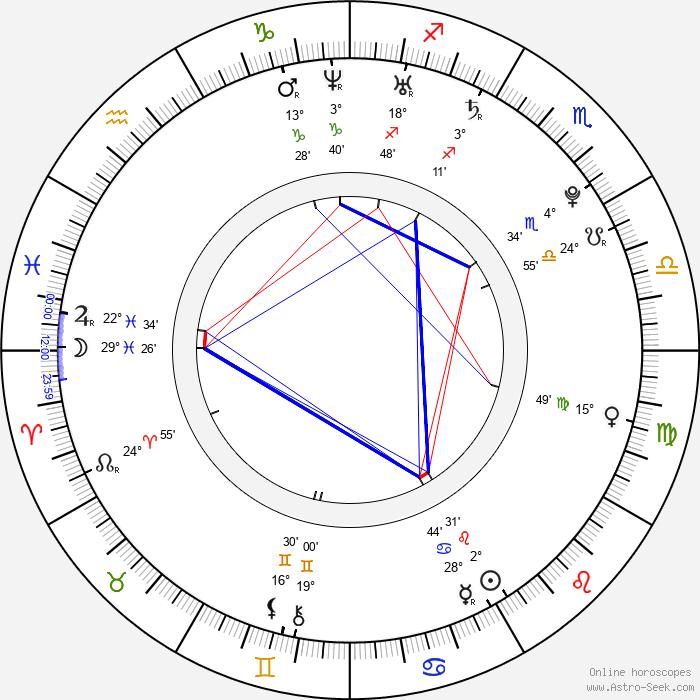 Jessi Malay - Birth horoscope chart