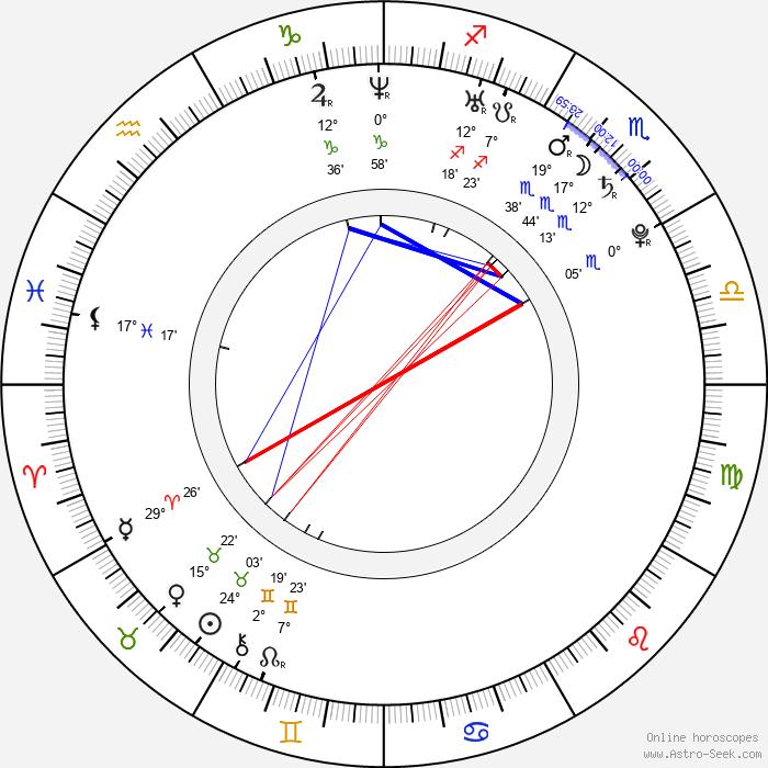 Jessica Boone - Birth horoscope chart