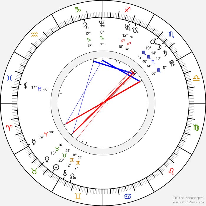 Jessica Boone - Birth horoscope chart