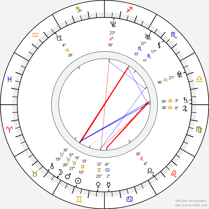 Jessica Brooks - Birth horoscope chart