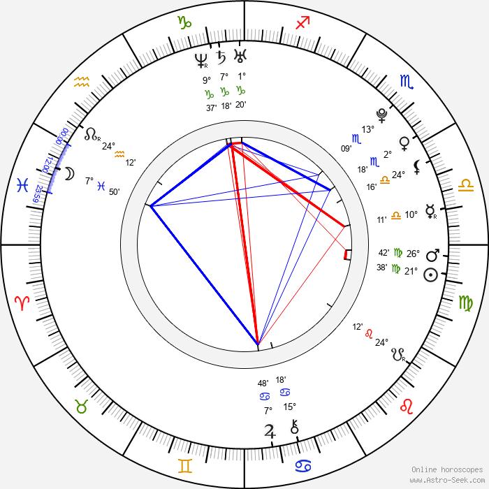 Jessica Brown Findlay - Birth horoscope chart