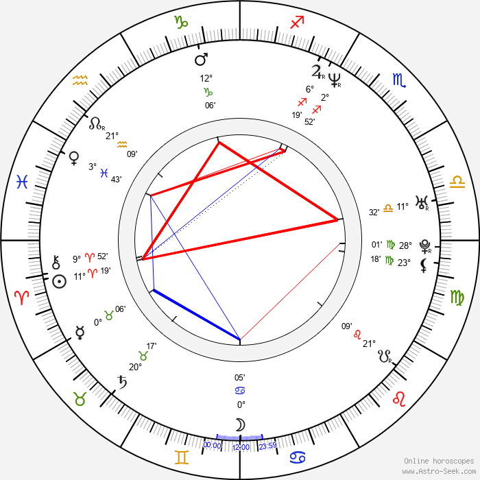 Jessica Collins - Birth horoscope chart