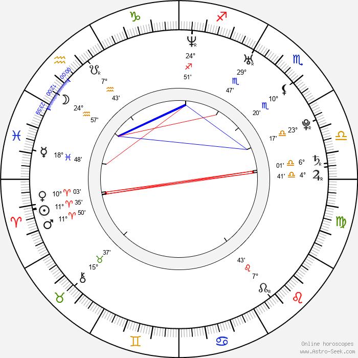 Jessica de Rooij - Birth horoscope chart