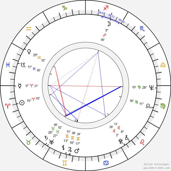 Jessica Dublin - Birth horoscope chart