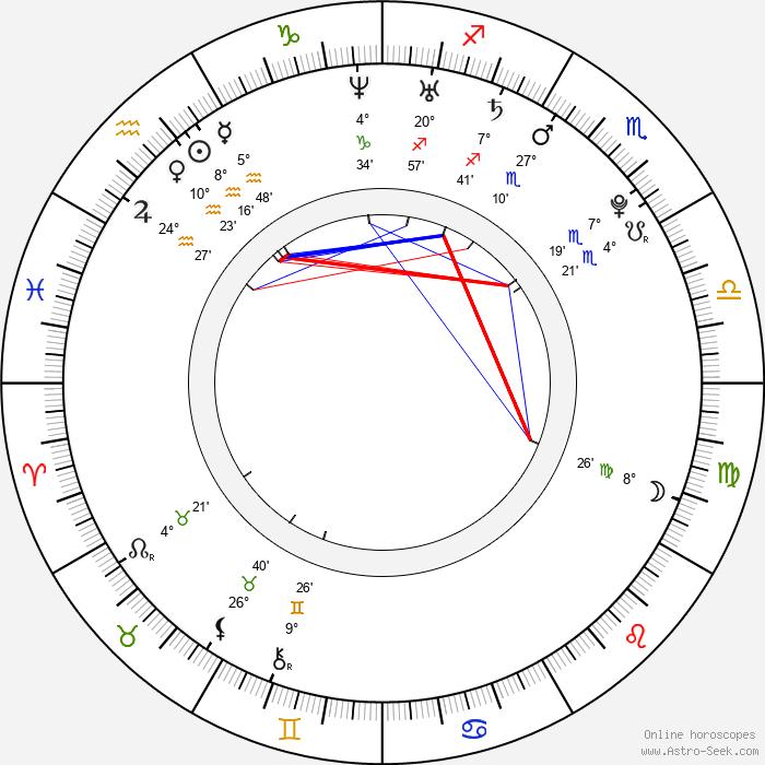 Jessica Ennis - Birth horoscope chart