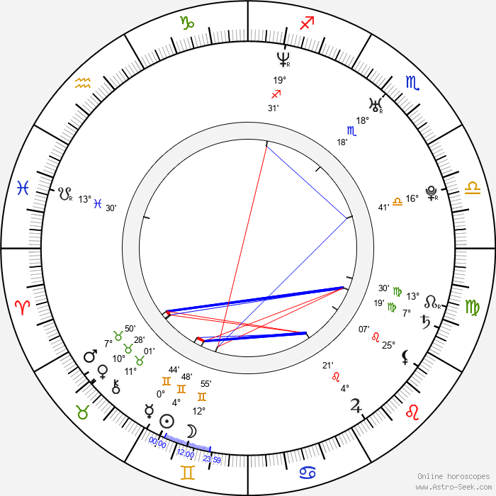 Jessica Goldapple - Birth horoscope chart