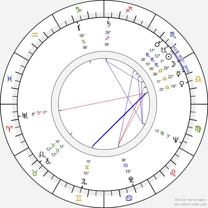 Jessica James - Birth horoscope chart