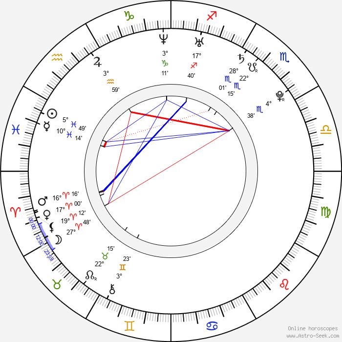 Jessica-Jane Stafford - Birth horoscope chart