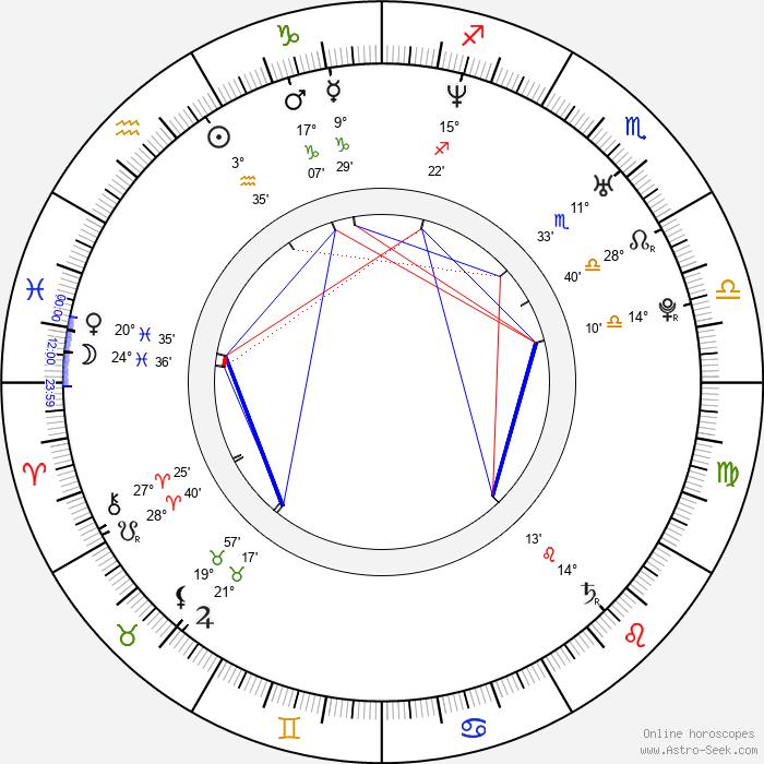 Jessica Kardos - Birth horoscope chart