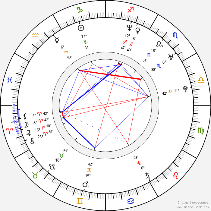 Jessica Leccia - Birth horoscope chart