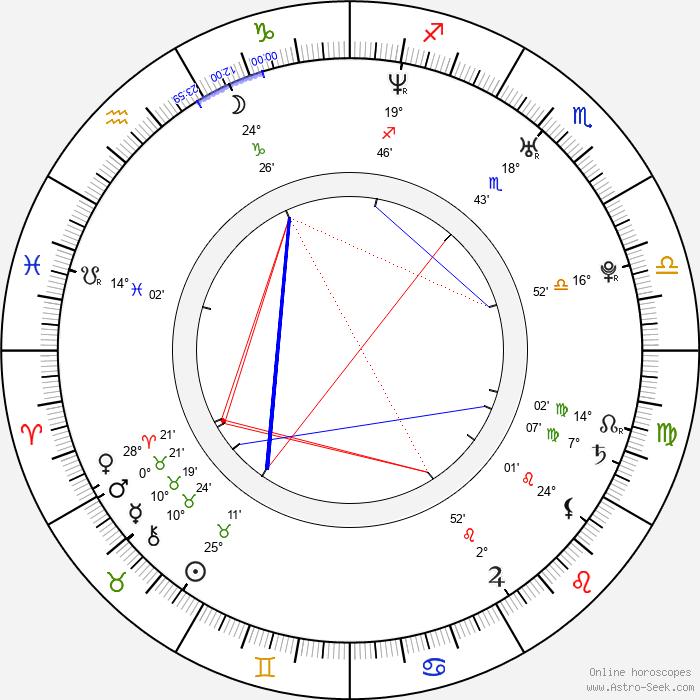 Jessica Morris - Birth horoscope chart