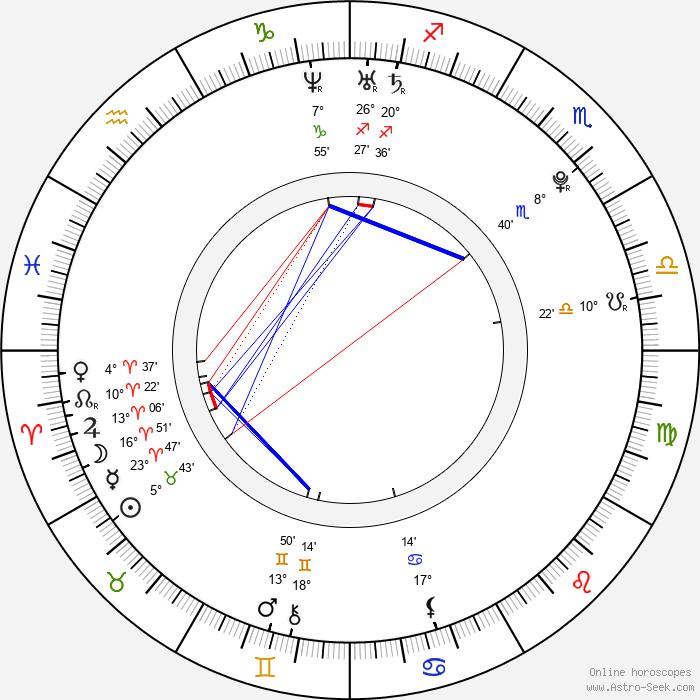 Jessica Rose - Birth horoscope chart