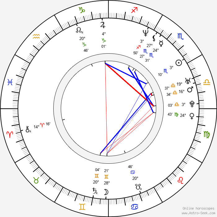 Jessica Sharzer - Birth horoscope chart