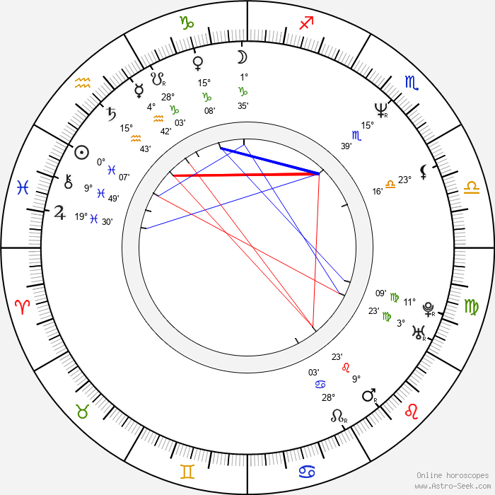 Jessica Tuck - Birth horoscope chart
