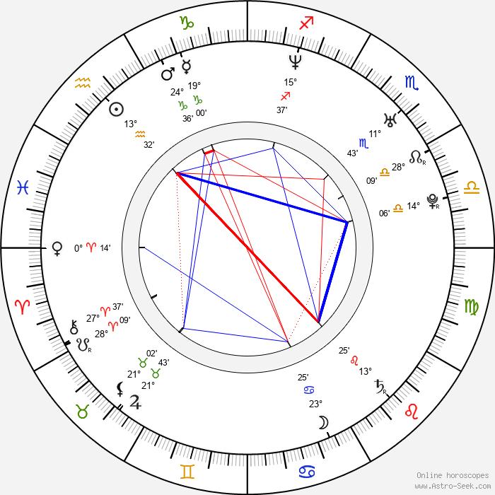 Jessica Wahls - Birth horoscope chart