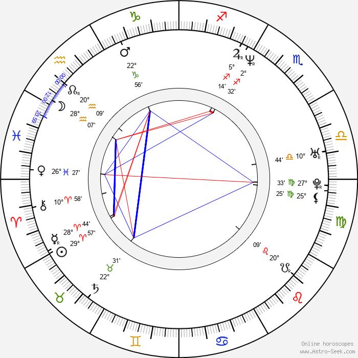 Jessie James - Birth horoscope chart