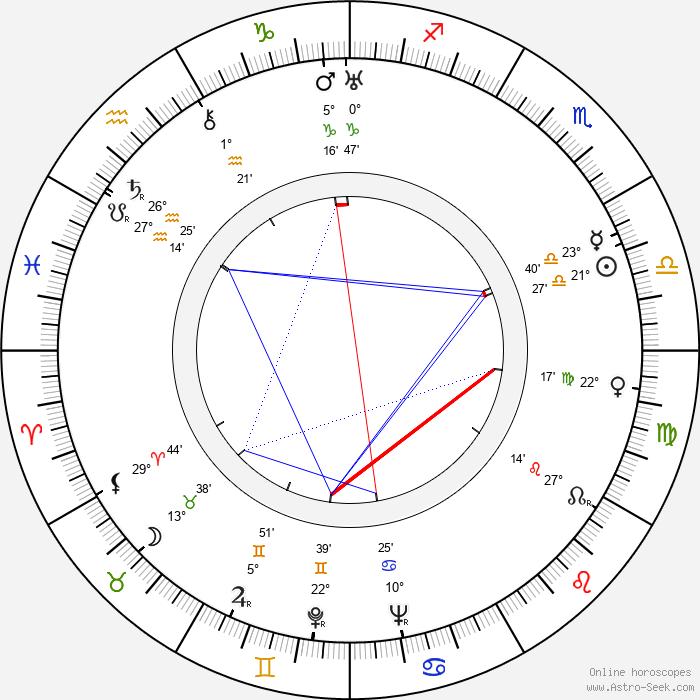 Jessie Keosian - Birth horoscope chart